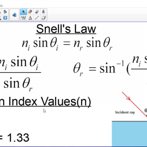 07a Snell's Law Examples Video