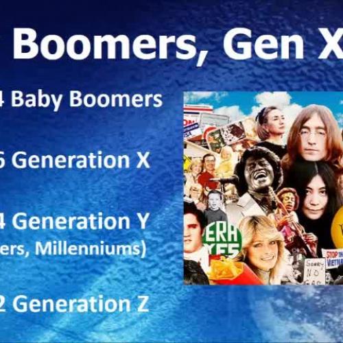 Baby Boomer, Generation X, Y, or Z ?