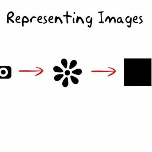 Binary And Data Representation