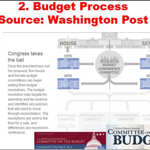 8F - Budgetary Process and the Environment