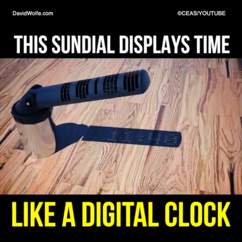 Sundial Displays Digital Clock Numbers