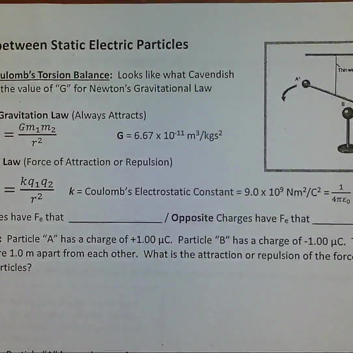 Forces Between Static Electric Particles