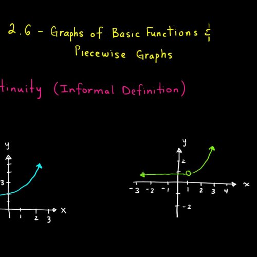 CA: 2.6 Basic Graphs of Functions