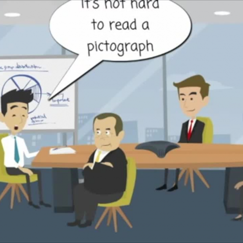 How To Read  A Pictograph