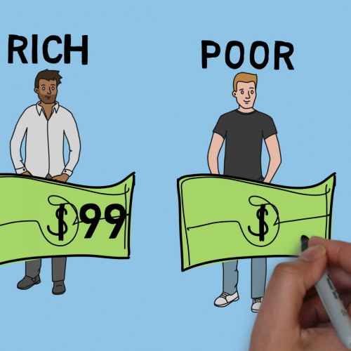 How is wealth distributed in America?