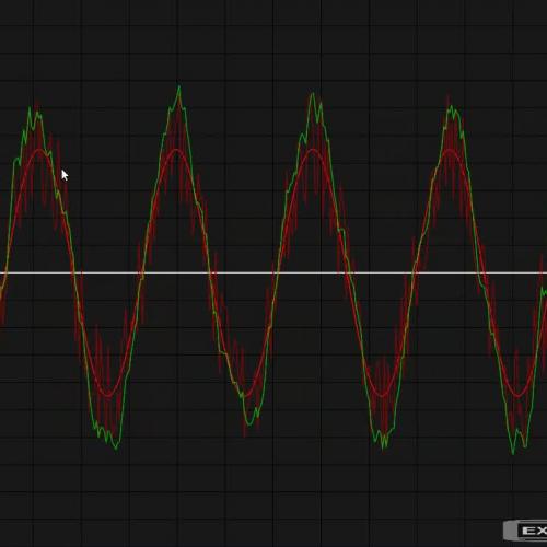 Alpha-Beta-Gamma Filter - Test preview