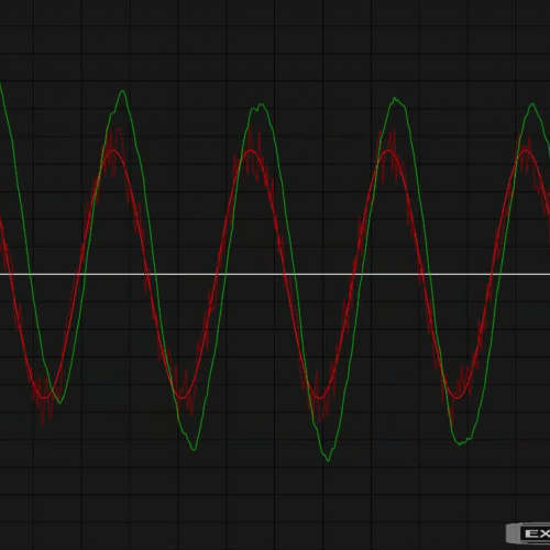 Memory Fading Polynomial Filter - Test preview