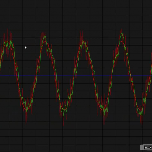 Dahlin PID Controller - Test preview