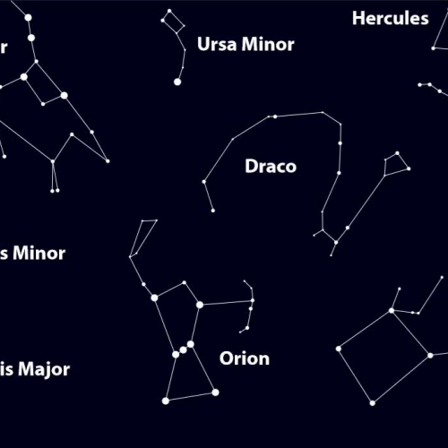 CKLA Astronomy Domain, 3rd Grade Read Aloud Lesson 6
