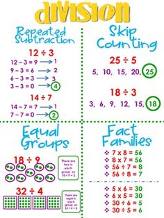 3rd Grade Math Worksheets   Division  Games  and Problems together with 3rd grade math worksheets pdf printable  free printables as well Free printable 3rd grade math Worksheets  word lists and activities likewise 3rd Grade Measurement   Data Worksheets  3rd Grade Math Worksheets besides Free Worksheets Liry   Download and Print Worksheets   Free on in addition Free downloadable 3rd Grade Math Worksheets   Third Grade Worksheets as well Free 3rd Grade Math Singular Worksheets Place Value Division besides Math worksheets multiplication 3rd grade   Download them and try to besides  additionally 3rd grade Math Worksheets  Dinosaur division   Greats additionally 3rd Grade Worksheets   Free Printables   Education furthermore 3rd grade  4th grade Math Worksheets  Multiples of 9 drills additionally Multiplication Worksheets 3rd Grade Math Drills Printable For likewise Ideas Collection Math Worksheets 3rdade Rounding Numbers Games Pdf together with Math Worksheets Third Grade Worksheets for all   Download and Share furthermore Free Worksheets Liry   Download and Print Worksheets   Free on. on math worksheets for 3rd graders
