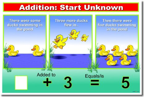 Addition Worksheets 7 and 8 Year Olds