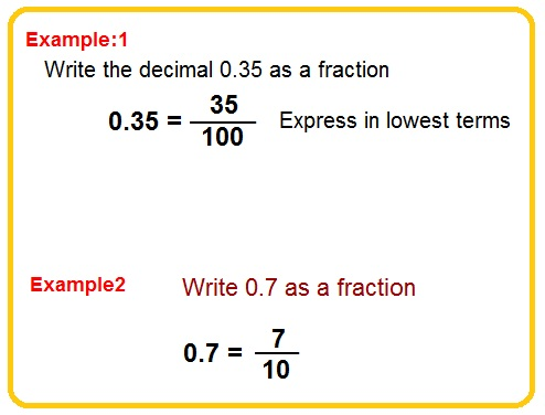 Convert Decimal To Fraction