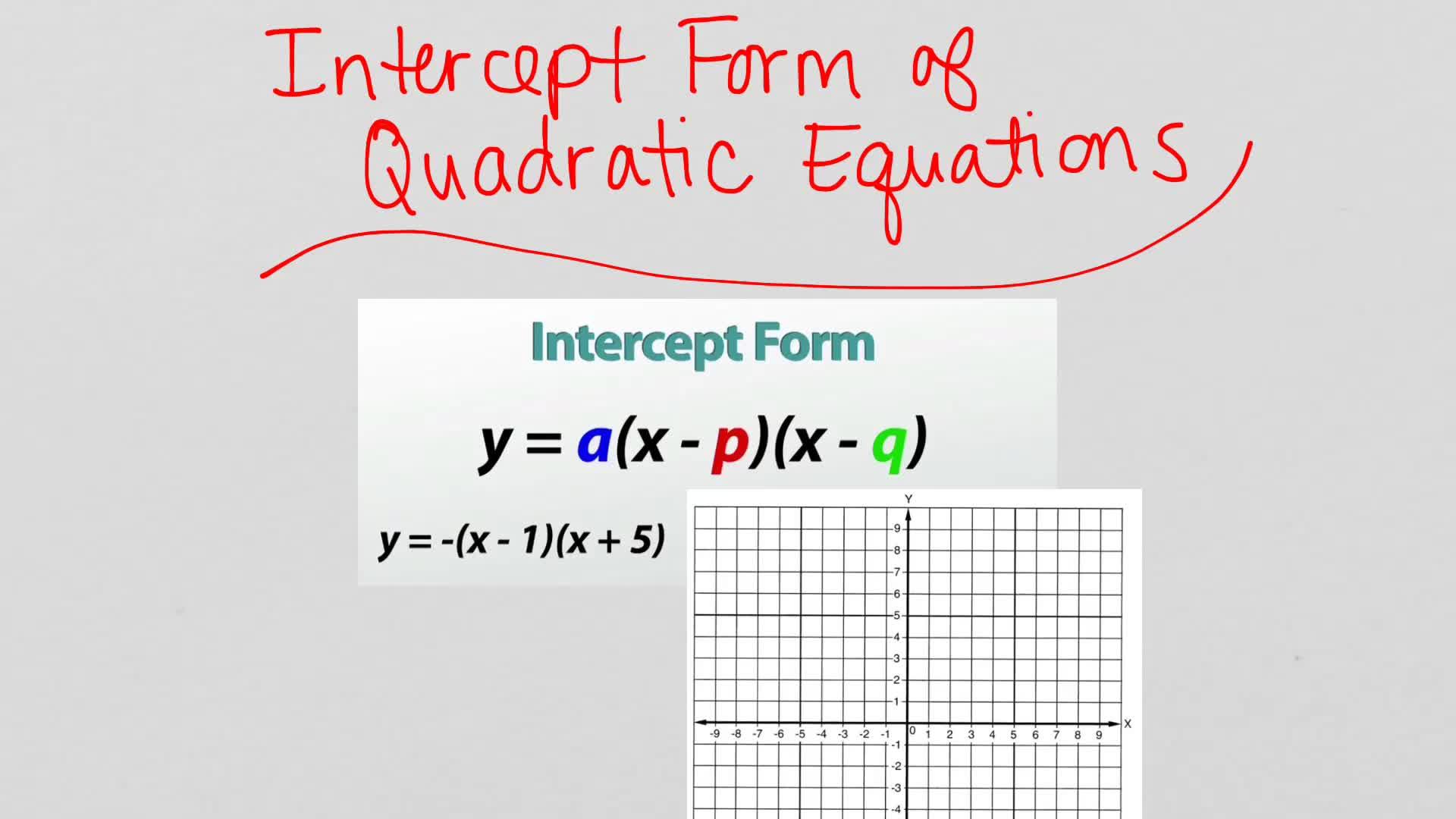 Intercept form of Quadratic Equations