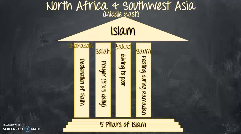 MBeran Islam