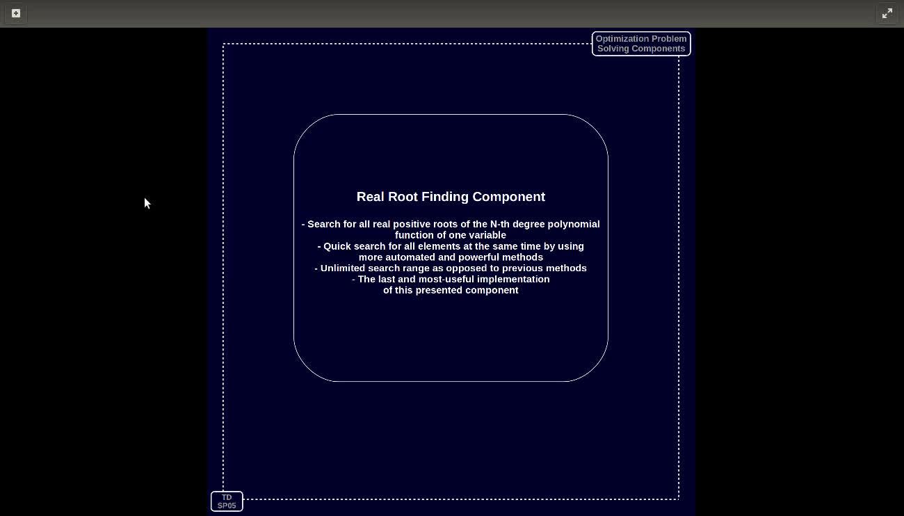 Optimization Problem Solving Components Part D - Test Preview