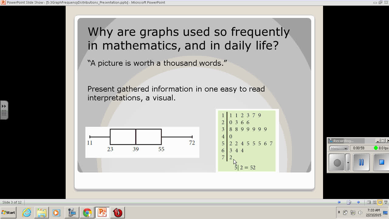 5.3 Graphing Frequency Distributions