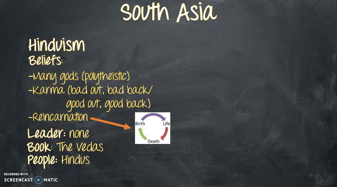 MBeran Hinduism basics and South Asia Geography review