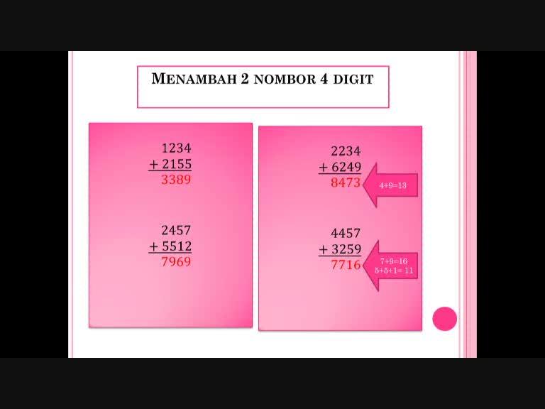 SUBTOPIK 2 - MENAMBAH 2 NOMBOR 4 DIGIT