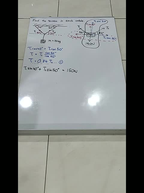 How to find the Forces in Equilibrium (Advanced)