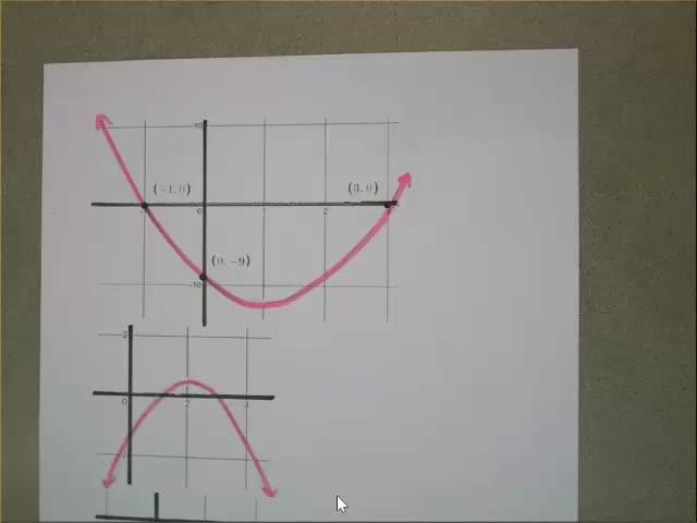 Algebra 1,  Quadratics:  x-intercepts of a parabola and positive and negative intervals