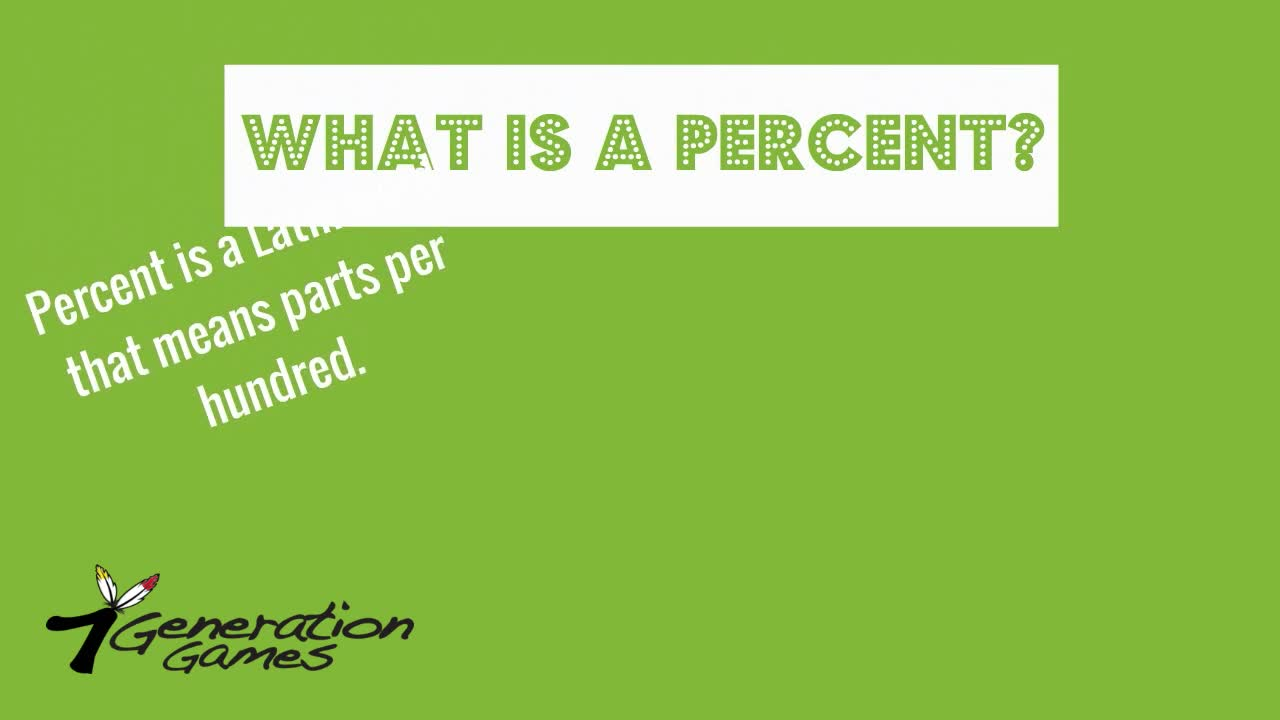 What is a percent?