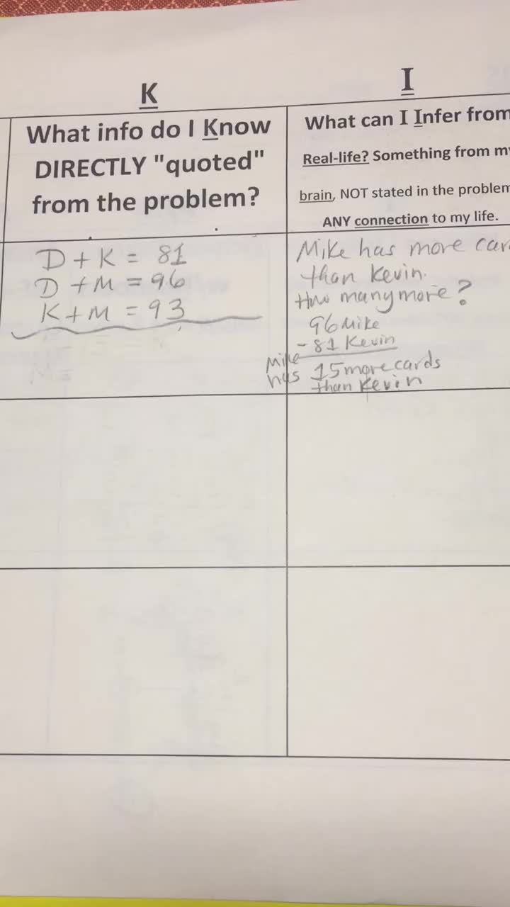#2RISE Word Problem-Video2of4