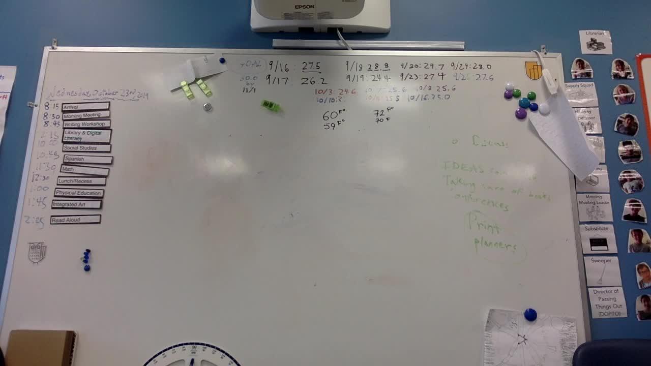 Estimating Quotients, PART 2!!!